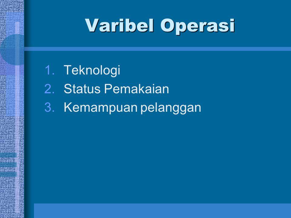 Varibel Operasi 1.Teknologi 2.Status Pemakaian 3.Kemampuan pelanggan