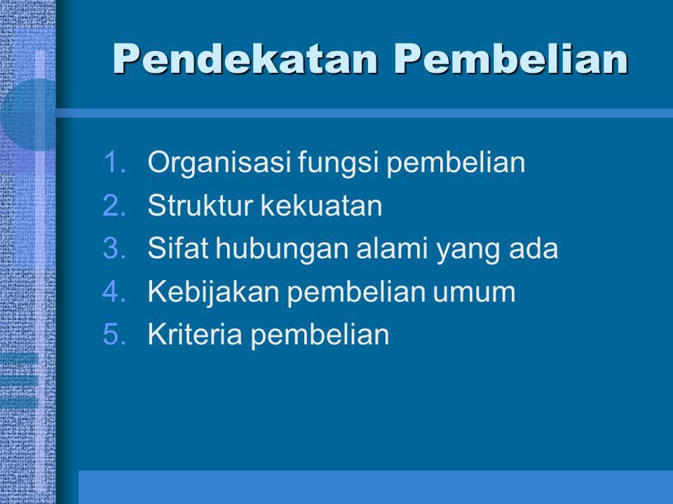 Pendekatan Pembelian 1.Organisasi fungsi pembelian 2.Struktur kekuatan 3.Sifat hubungan alami yang ada 4.Kebijakan pembelian umum 5.Kriteria pembelian