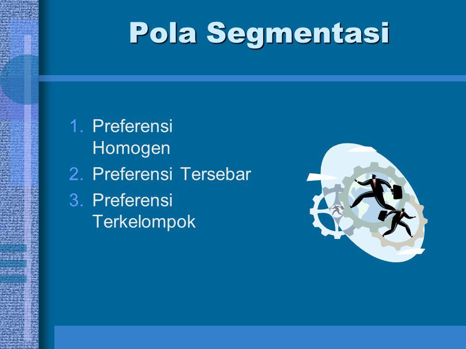 Pola Segmentasi 1.Preferensi Homogen 2.Preferensi Tersebar 3.Preferensi Terkelompok