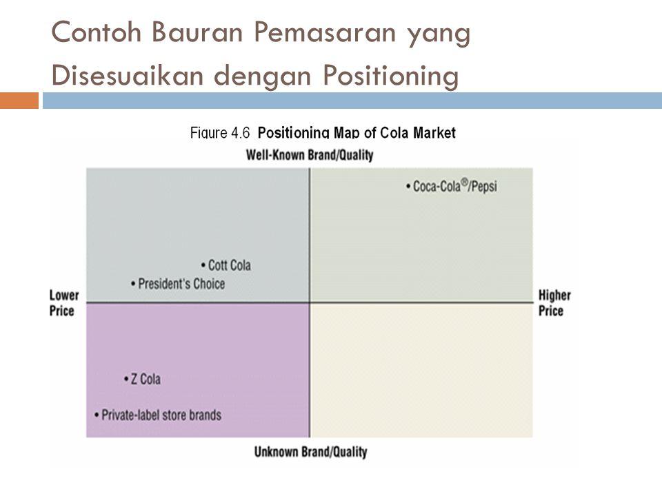 Contoh Bauran Pemasaran yang Disesuaikan dengan Positioning