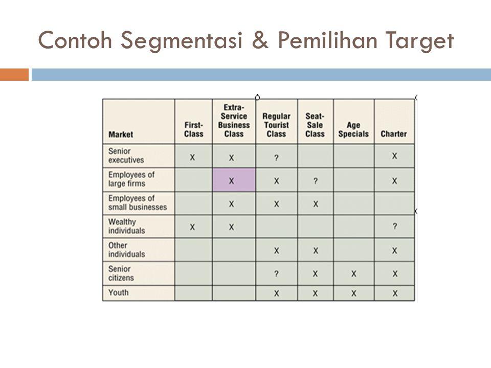 Contoh Segmentasi & Pemilihan Target
