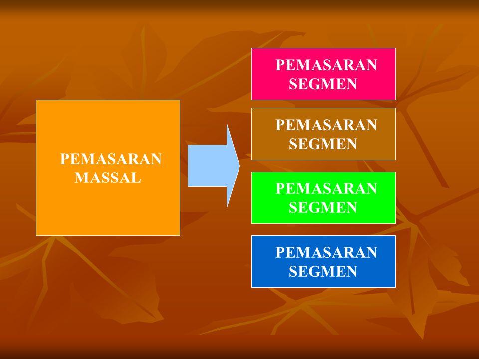 Tiga Langkah Memilih Strategi Positioning Mengidentifikasi sejumlah keunggulan bersaing yg dapat dijadikan sebagai dasar utk membangun posisi.