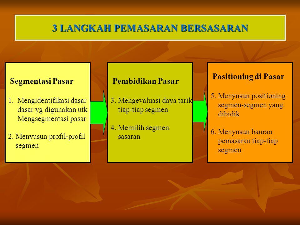 3 LANGKAH PEMASARAN BERSASARAN Segmentasi Pasar 1. Mengidentifikasi dasar dasar yg digunakan utk Mengsegmentasi pasar 2. Menyusun profil-profil segmen