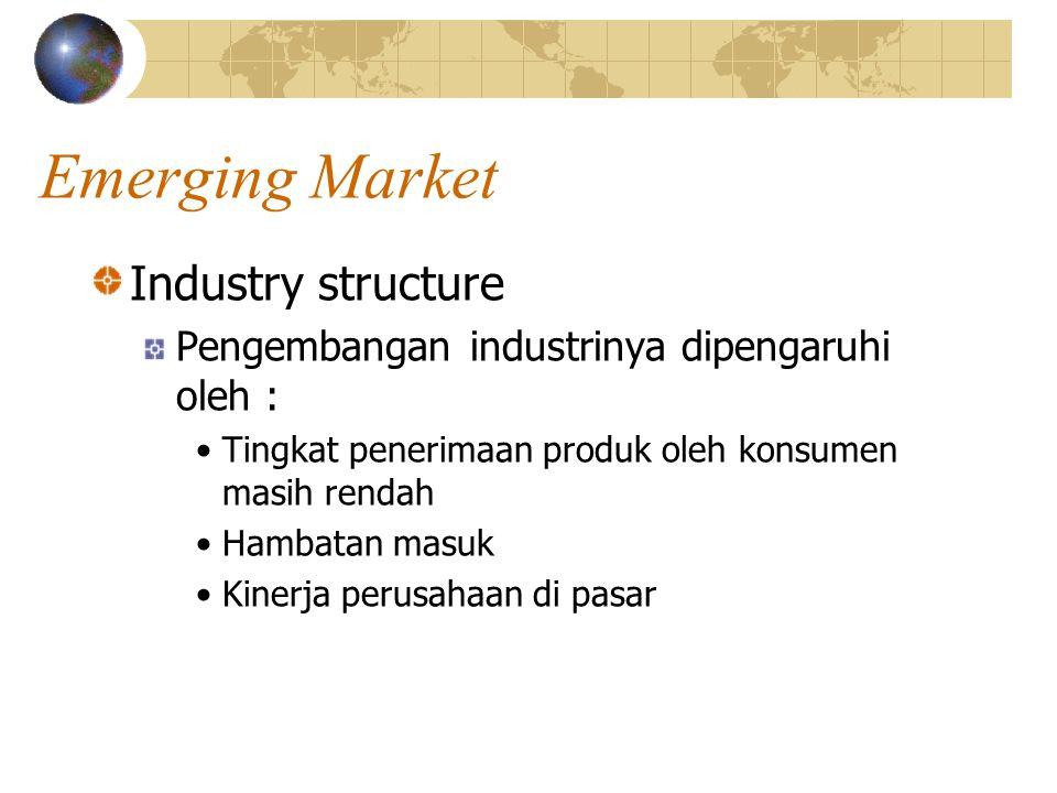 Emerging Market Industry structure Pengembangan industrinya dipengaruhi oleh : Tingkat penerimaan produk oleh konsumen masih rendah Hambatan masuk Kinerja perusahaan di pasar