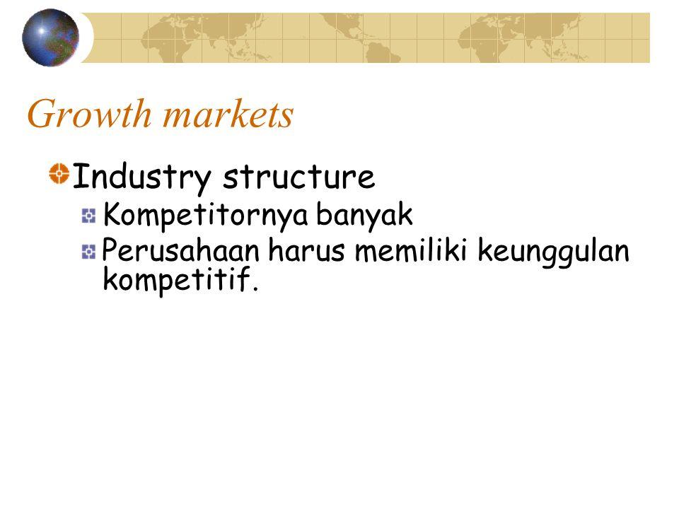 Growth markets Industry structure Kompetitornya banyak Perusahaan harus memiliki keunggulan kompetitif.