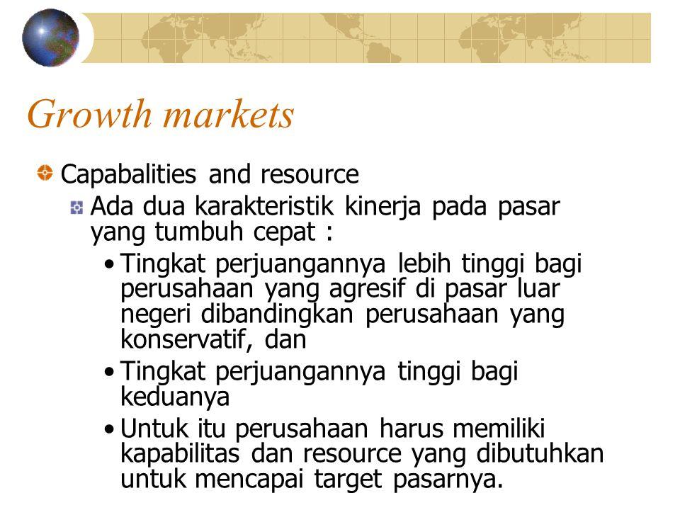Growth markets Capabalities and resource Ada dua karakteristik kinerja pada pasar yang tumbuh cepat : Tingkat perjuangannya lebih tinggi bagi perusahaan yang agresif di pasar luar negeri dibandingkan perusahaan yang konservatif, dan Tingkat perjuangannya tinggi bagi keduanya Untuk itu perusahaan harus memiliki kapabilitas dan resource yang dibutuhkan untuk mencapai target pasarnya.