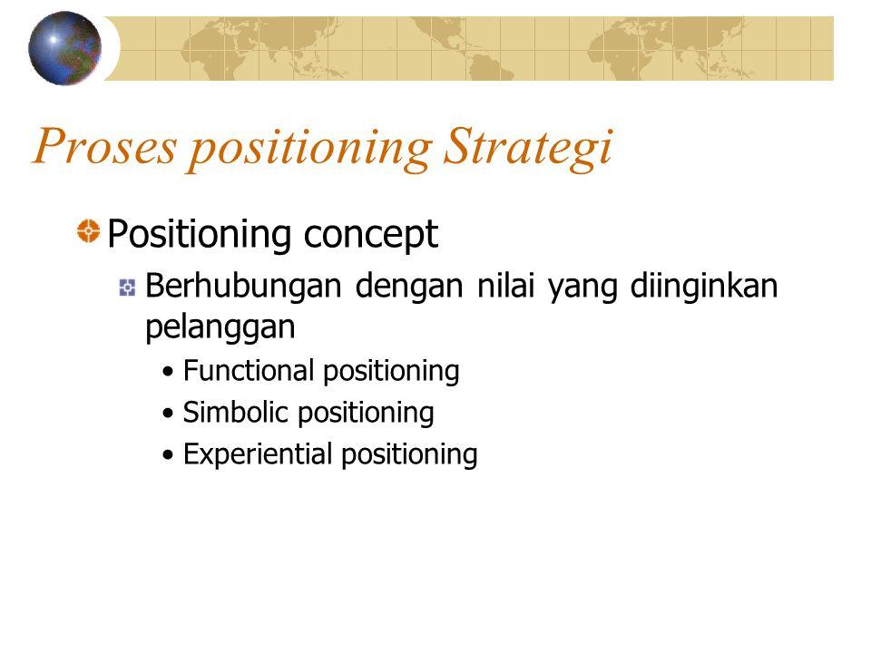 Proses positioning Strategi Positioning concept Berhubungan dengan nilai yang diinginkan pelanggan Functional positioning Simbolic positioning Experiential positioning