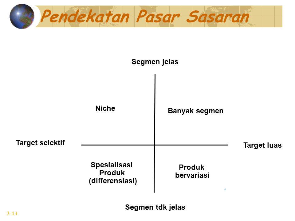 Strategi Pasar Sasaran Banyak segmen Perusahaan beroperasi dibeberapa segmen pasar dan dan merancang program yang berbeda bagi masing- masing segmen.