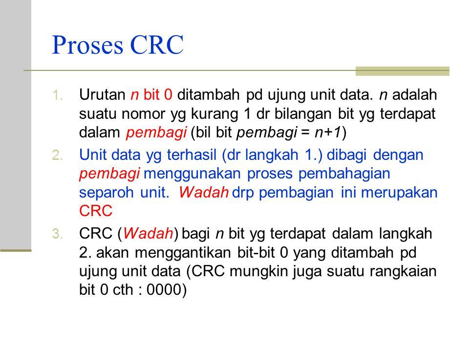 Sebagai pengesahan, CRC harus mempunyai dua kualitas. Harus mempunyai kurang 1 bit dari pembahagi, Menambahnya pd penghujung rentetan data yang mengha