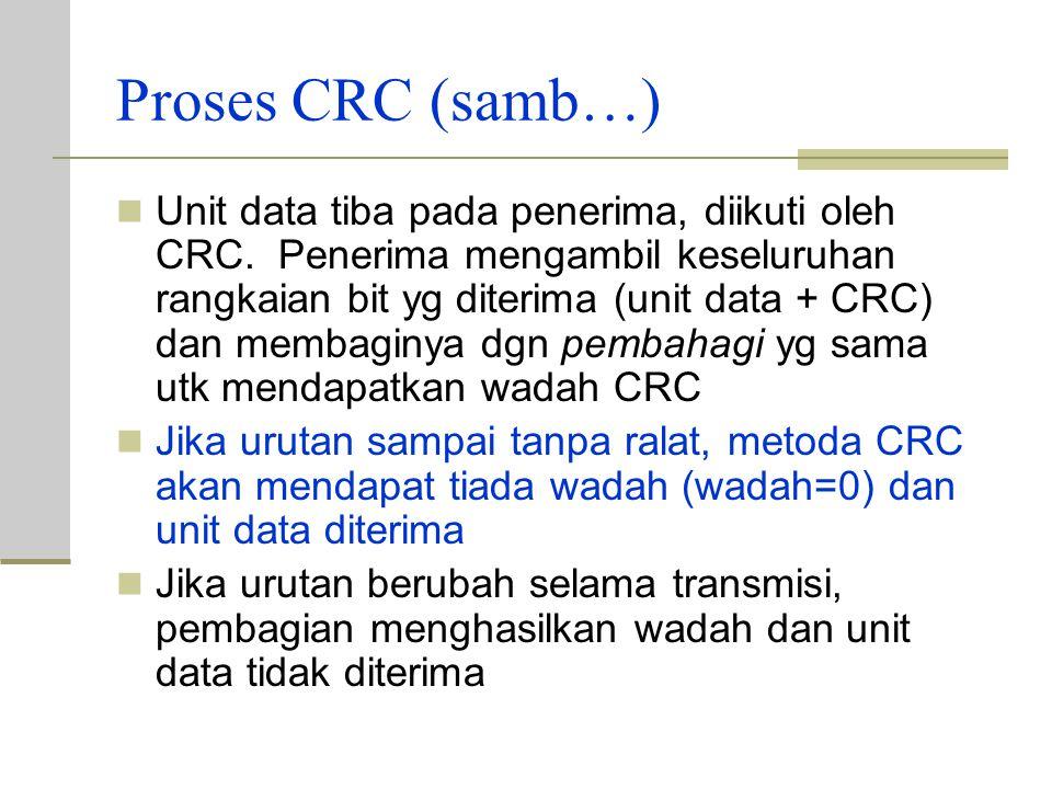 Proses CRC 1. Urutan n bit 0 ditambah pd ujung unit data. n adalah suatu nomor yg kurang 1 dr bilangan bit yg terdapat dalam pembagi (bil bit pembagi