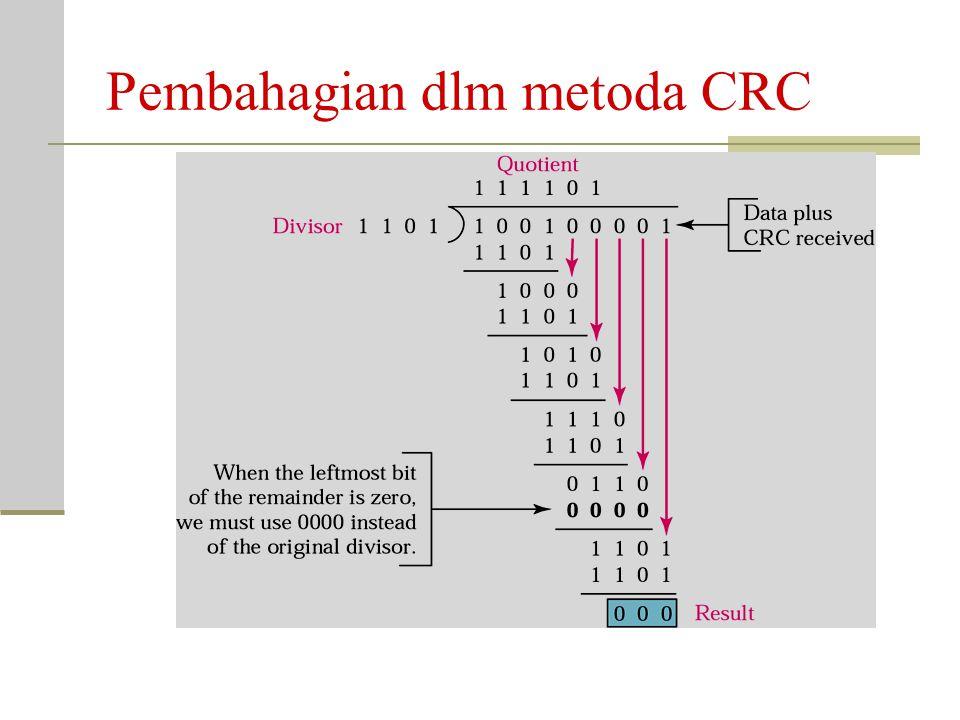 Pembagian dlm wadah CRC n+1 = 4 n = 3 Jika bit plg kiri bg wadah = 0, gunakan pembagi dgn semua bit 0 (dan bukan pembagi asal) Operasi XOR ( ⊕)