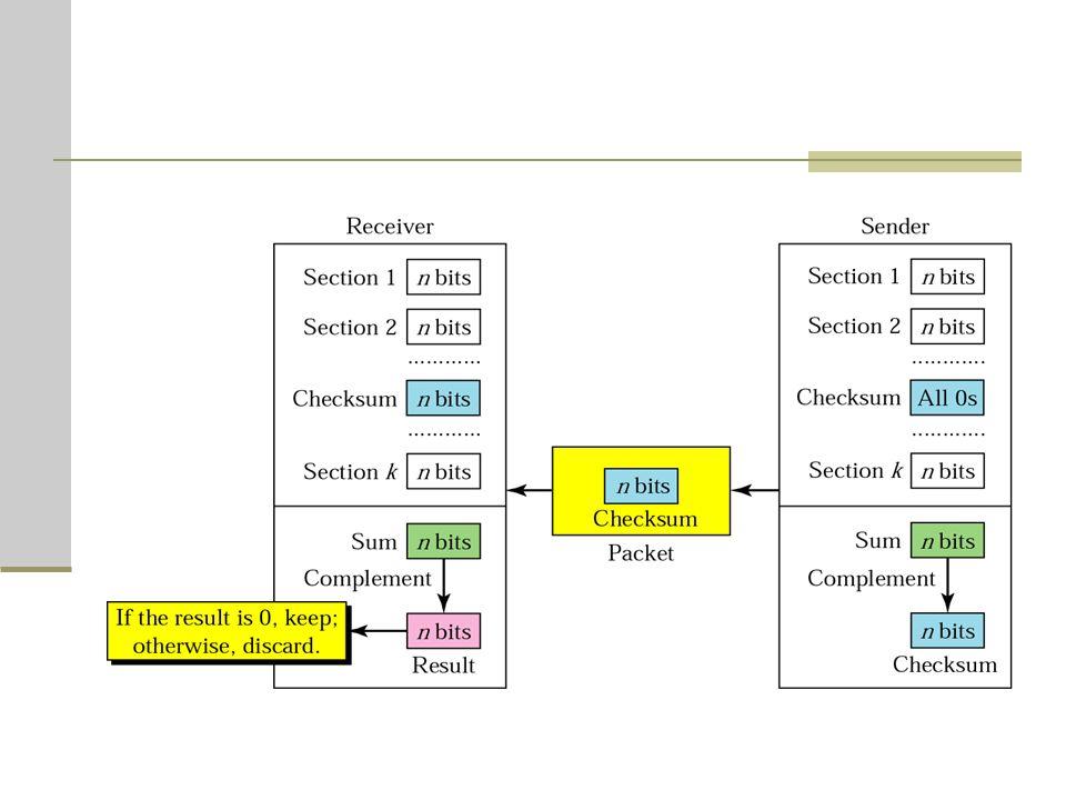 Checksum (samb…) Data unit tsb dihantar melalui rangkaian. Jika jumlah segmen data adalah T, maka checksum adalah –T. Penerima membagikan data unit, d
