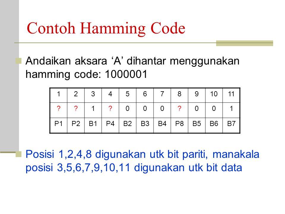 Kode Hamming Metoda ini bukan hanya sekadar mengetahui ralat, tetapi dapat juga membetulkan ralat dengan ketepatan 100% Kode Hamming utk aksara ASCII
