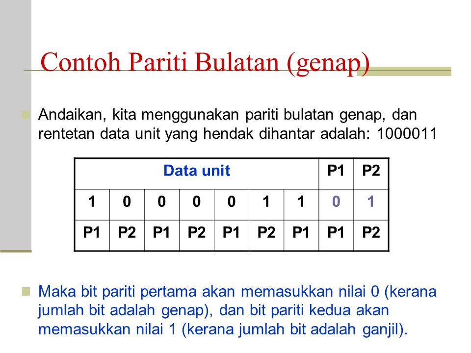 Cyclical Parity (Pariti Kitaran) menggunakan 2 bit pengemas ralat. Melalui pariti bulatan, maka meningkatkan kecekapan mengecek ralat. Dapat juga memp