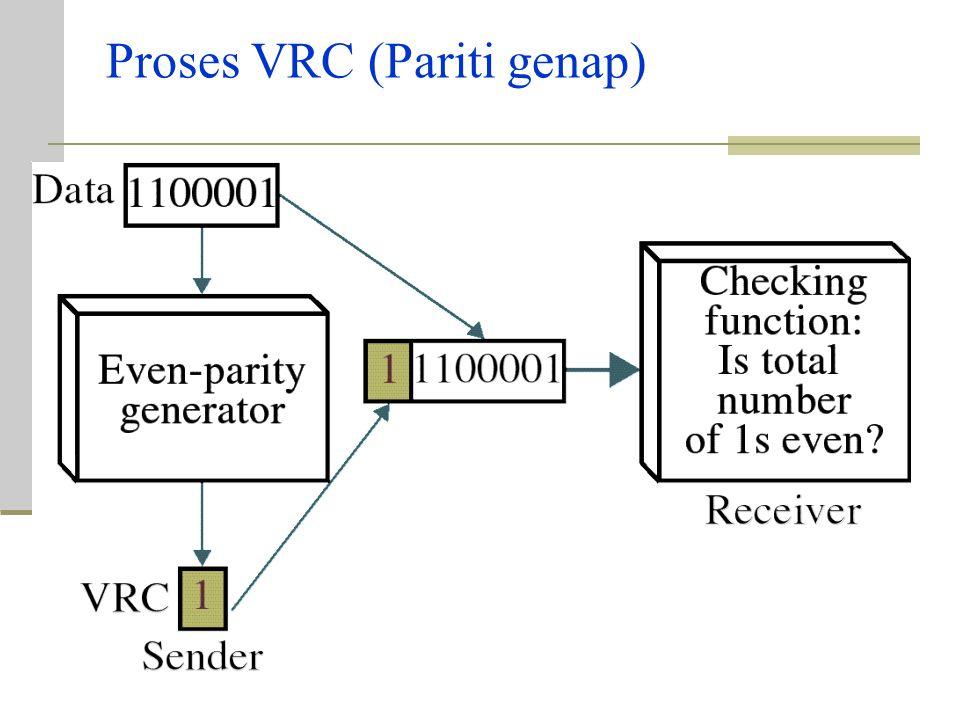 Contoh Pariti Bulatan (genap) Andaikan, kita menggunakan pariti bulatan genap, dan rentetan data unit yang hendak dihantar adalah: 1000011 Maka bit pariti pertama akan memasukkan nilai 0 (kerana jumlah bit adalah genap), dan bit pariti kedua akan memasukkan nilai 1 (kerana jumlah bit adalah ganjil).