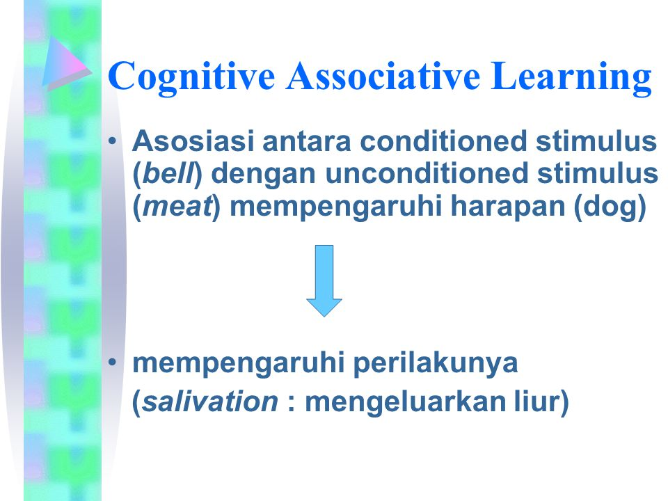 Cognitive Associative Learning Asosiasi antara conditioned stimulus (bell) dengan unconditioned stimulus (meat) mempengaruhi harapan (dog) mempengaruhi perilakunya (salivation : mengeluarkan liur)