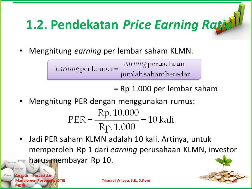 Contoh: Seorang investor membeli saham PQRS.