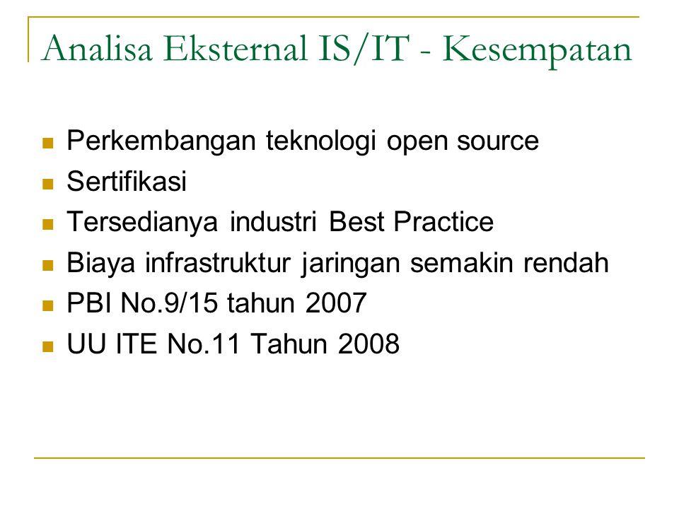 Analisa Eksternal IS/IT - Kesempatan Perkembangan teknologi open source Sertifikasi Tersedianya industri Best Practice Biaya infrastruktur jaringan se