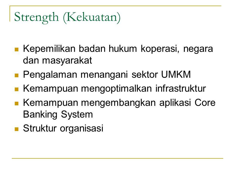 Strength (Kekuatan) Kepemilikan badan hukum koperasi, negara dan masyarakat Pengalaman menangani sektor UMKM Kemampuan mengoptimalkan infrastruktur Ke
