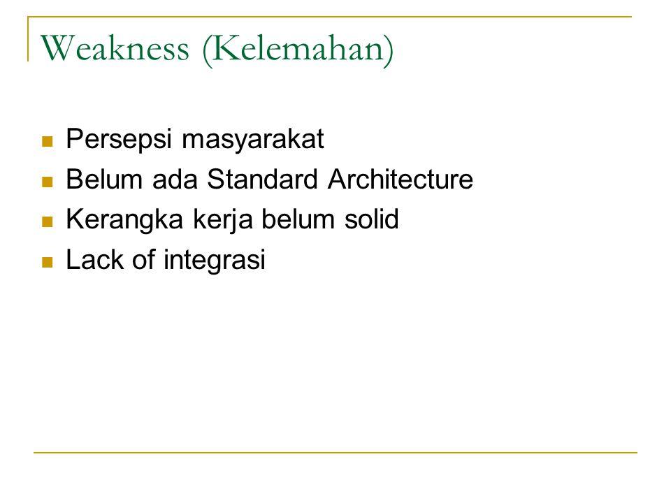 Weakness (Kelemahan) Persepsi masyarakat Belum ada Standard Architecture Kerangka kerja belum solid Lack of integrasi