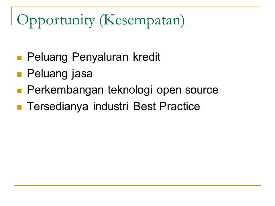 Opportunity (Kesempatan) Peluang Penyaluran kredit Peluang jasa Perkembangan teknologi open source Tersedianya industri Best Practice