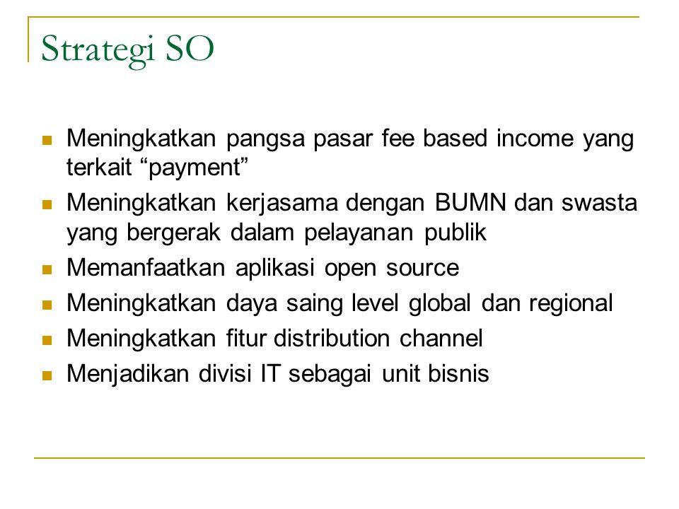 "Strategi SO Meningkatkan pangsa pasar fee based income yang terkait ""payment"" Meningkatkan kerjasama dengan BUMN dan swasta yang bergerak dalam pelaya"
