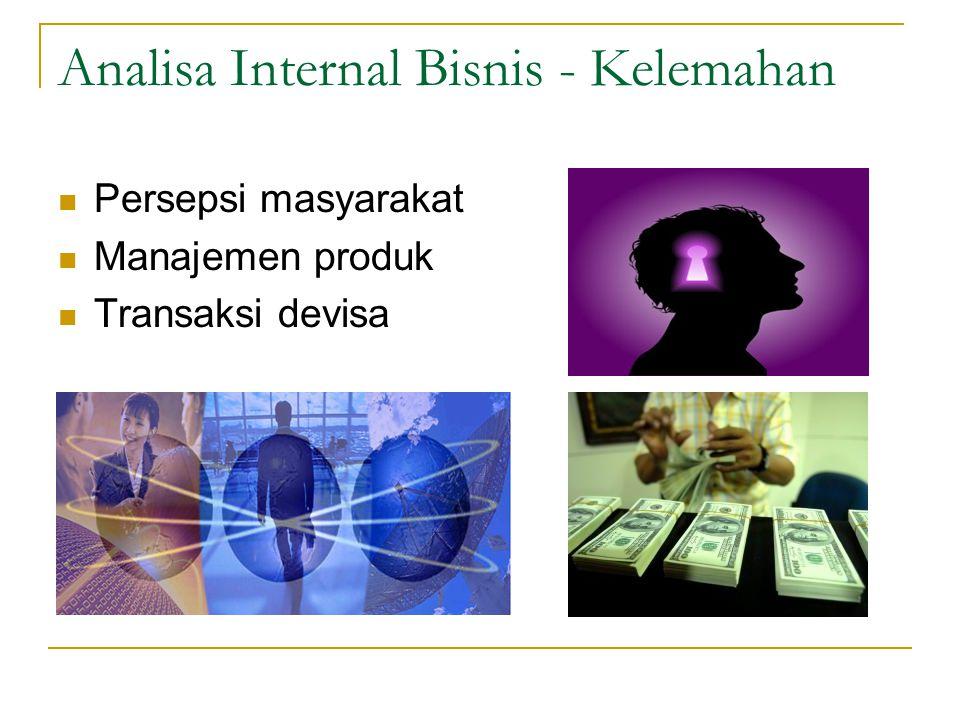 Analisa Internal Bisnis - Kelemahan Persepsi masyarakat Manajemen produk Transaksi devisa