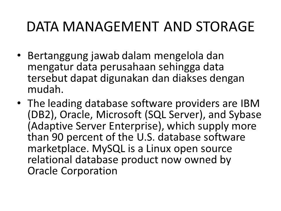 DATA MANAGEMENT AND STORAGE Bertanggung jawab dalam mengelola dan mengatur data perusahaan sehingga data tersebut dapat digunakan dan diakses dengan m