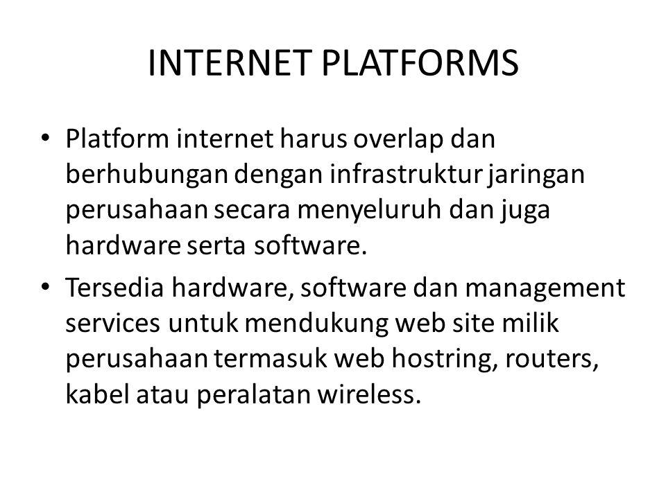 INTERNET PLATFORMS Platform internet harus overlap dan berhubungan dengan infrastruktur jaringan perusahaan secara menyeluruh dan juga hardware serta