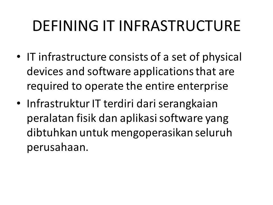 CONSULTING AND SYSTEM INTEGRATION SERVICES Perusahaan besar sekalipun saat ini tidak memiliki staff, kemampuan, budget atau pengalaman untuk mengembangkan dan memelihara infrastruktur IT-nya secara menyeluruh.