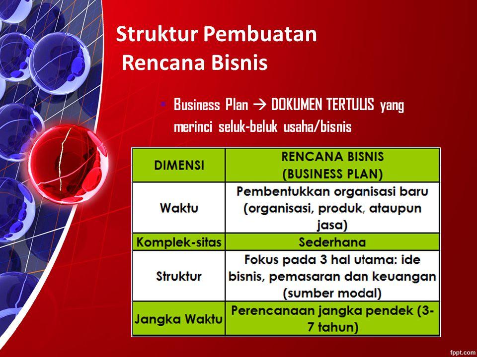 Struktur Pembuatan Rencana Bisnis Business Plan  DOKUMEN TERTULIS yang merinci seluk-beluk usaha/bisnis
