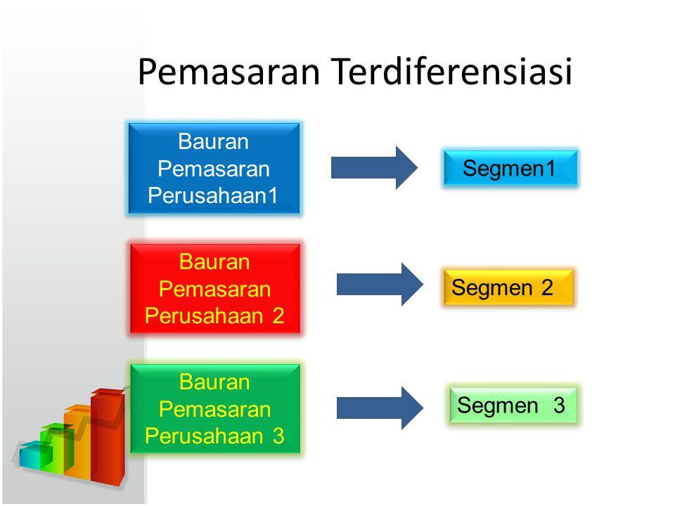 Pemasaran Terdiferensiasi Bauran Pemasaran Perusahaan1 Bauran Pemasaran Perusahaan1 Bauran Pemasaran Perusahaan 2 Bauran Pemasaran Perusahaan 2 Bauran