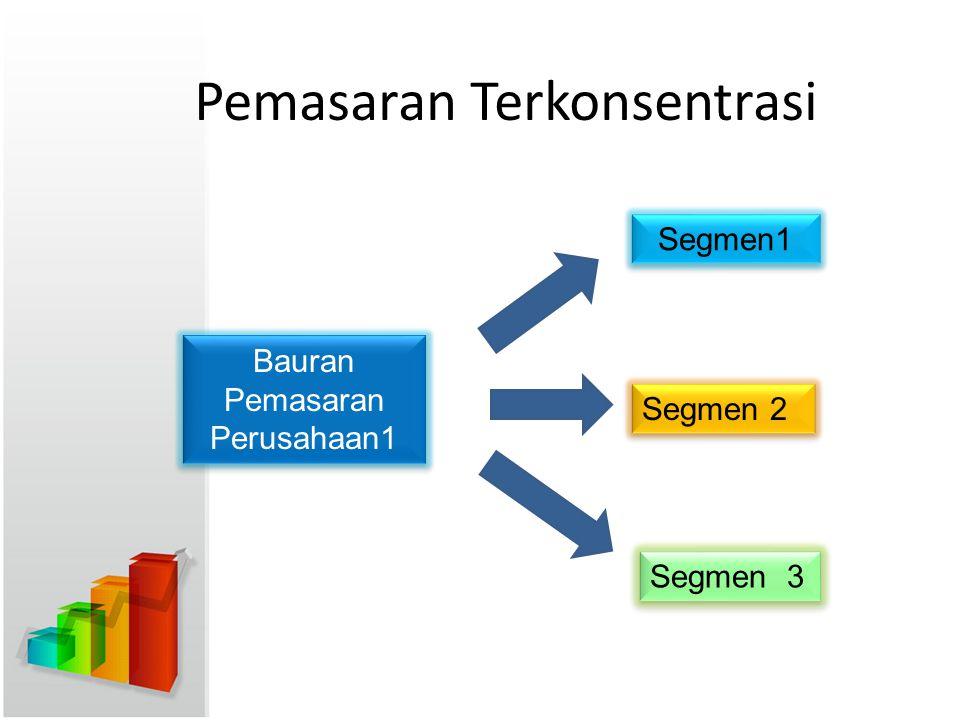 Pemasaran Terkonsentrasi Bauran Pemasaran Perusahaan1 Bauran Pemasaran Perusahaan1 Segmen1 Segmen 2 Segmen 3