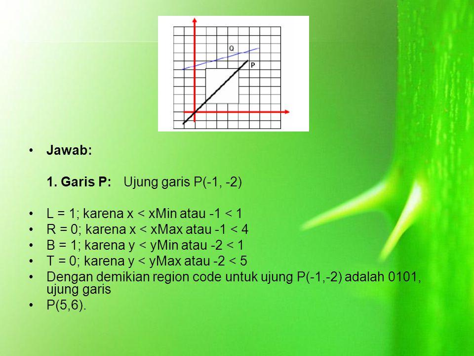 Jawab: 1. Garis P: Ujung garis P(-1, -2) L = 1; karena x < xMin atau -1 < 1 R = 0; karena x < xMax atau -1 < 4 B = 1; karena y < yMin atau -2 < 1 T =