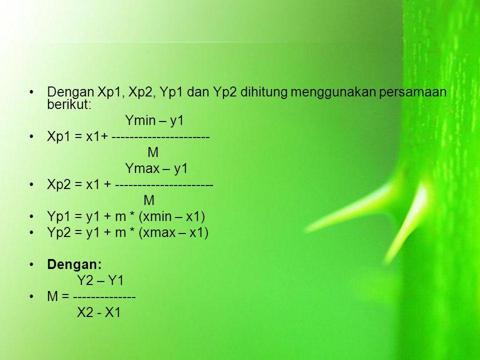 Dengan Xp1, Xp2, Yp1 dan Yp2 dihitung menggunakan persamaan berikut: Ymin – y1 Xp1 = x1+ ---------------------- M Ymax – y1 Xp2 = x1 + ---------------------- M Yp1 = y1 + m * (xmin – x1) Yp2 = y1 + m * (xmax – x1) Dengan: Y2 – Y1 M = -------------- X2 - X1