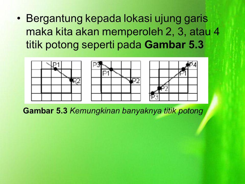 Bergantung kepada lokasi ujung garis maka kita akan memperoleh 2, 3, atau 4 titik potong seperti pada Gambar 5.3 Gambar 5.3 Kemungkinan banyaknya titi