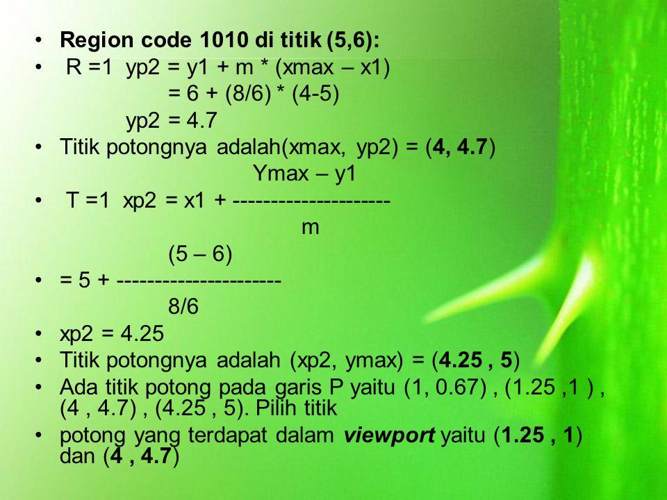 Region code 1010 di titik (5,6): R =1 yp2 = y1 + m * (xmax – x1) = 6 + (8/6) * (4-5) yp2 = 4.7 Titik potongnya adalah(xmax, yp2) = (4, 4.7) Ymax – y1