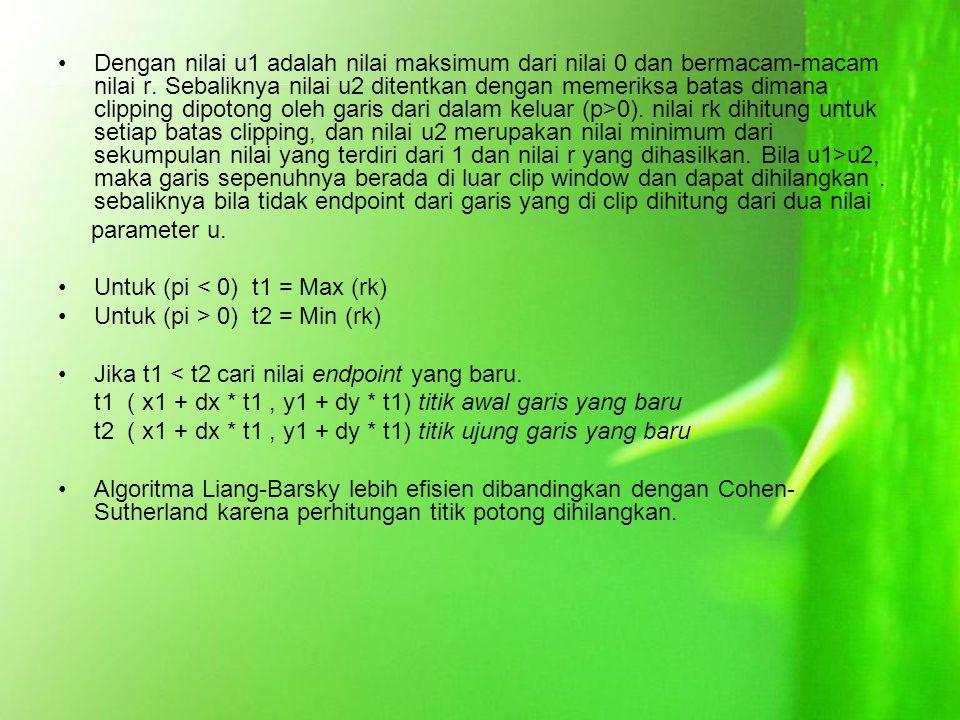 Dengan nilai u1 adalah nilai maksimum dari nilai 0 dan bermacam-macam nilai r.
