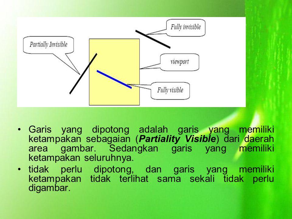 Garis yang dipotong adalah garis yang memiliki ketampakan sebagaian (Partiality Visible) dari daerah area gambar. Sedangkan garis yang memiliki ketamp