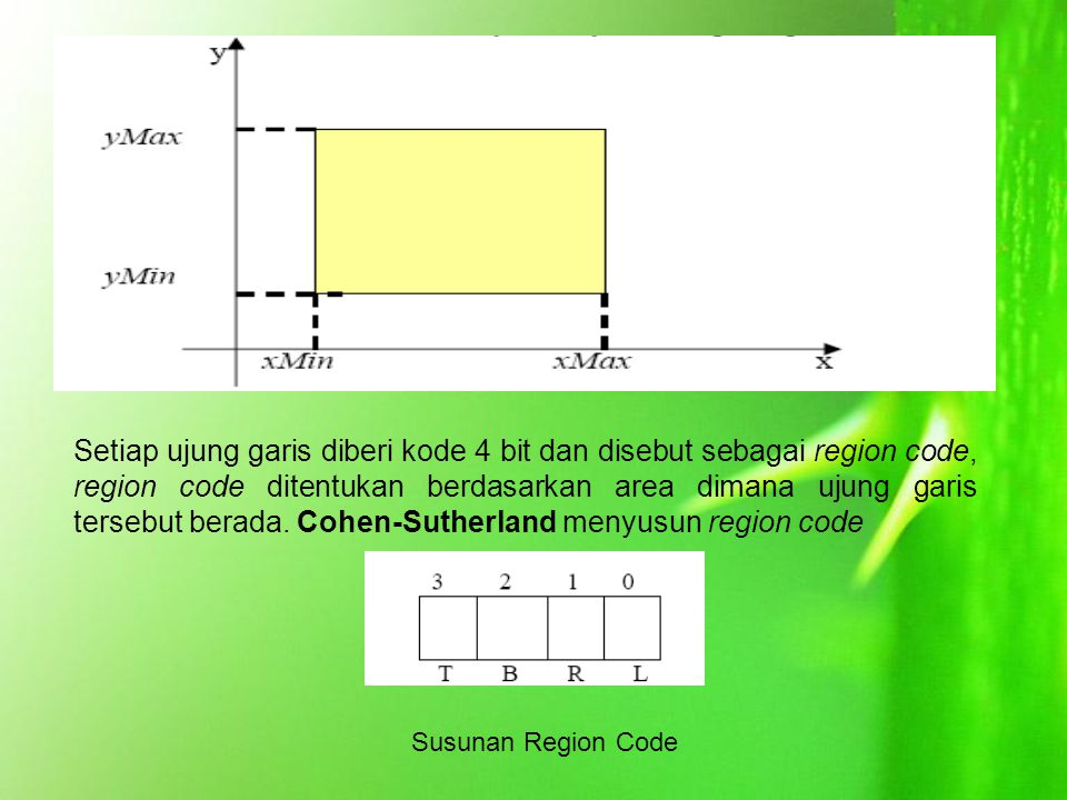 Setiap ujung garis diberi kode 4 bit dan disebut sebagai region code, region code ditentukan berdasarkan area dimana ujung garis tersebut berada.
