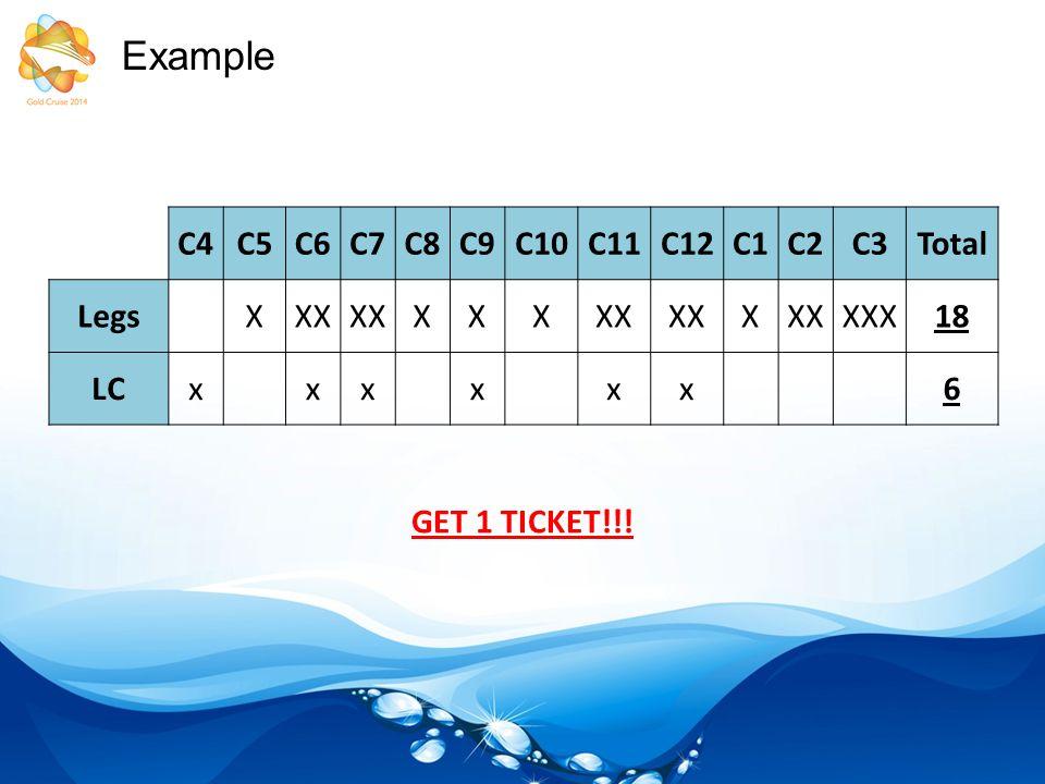 Example GET 1 TICKET!!! C4C5C6C7C8C9C10C11C12C1C2C3Total Legs XXX XXX X XXX18 LCx xx x xx 6