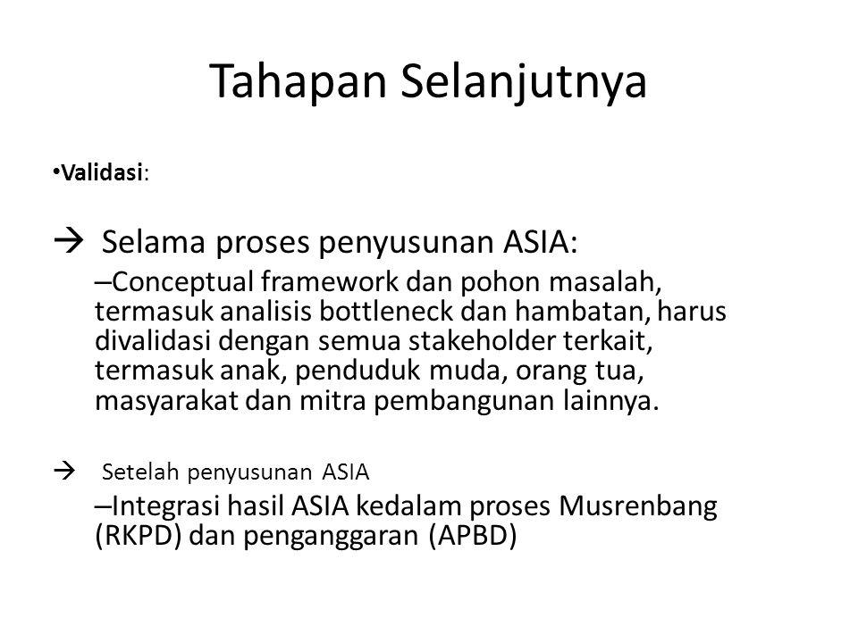 Tahapan Selanjutnya Validasi:  Selama proses penyusunan ASIA: – Conceptual framework dan pohon masalah, termasuk analisis bottleneck dan hambatan, ha