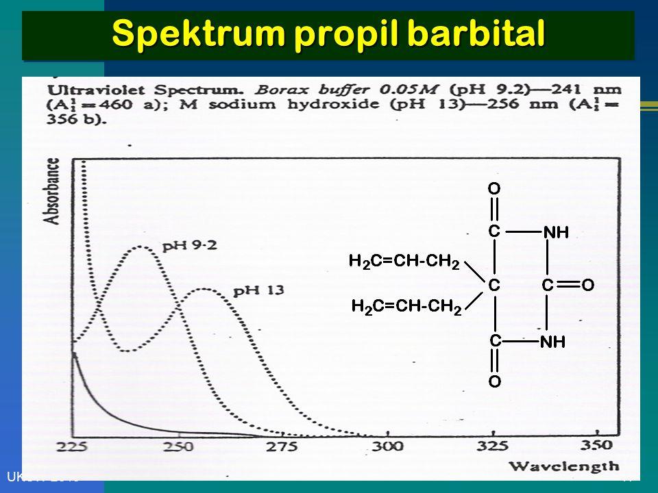 17UKSW-2010 Spektrum propil barbital