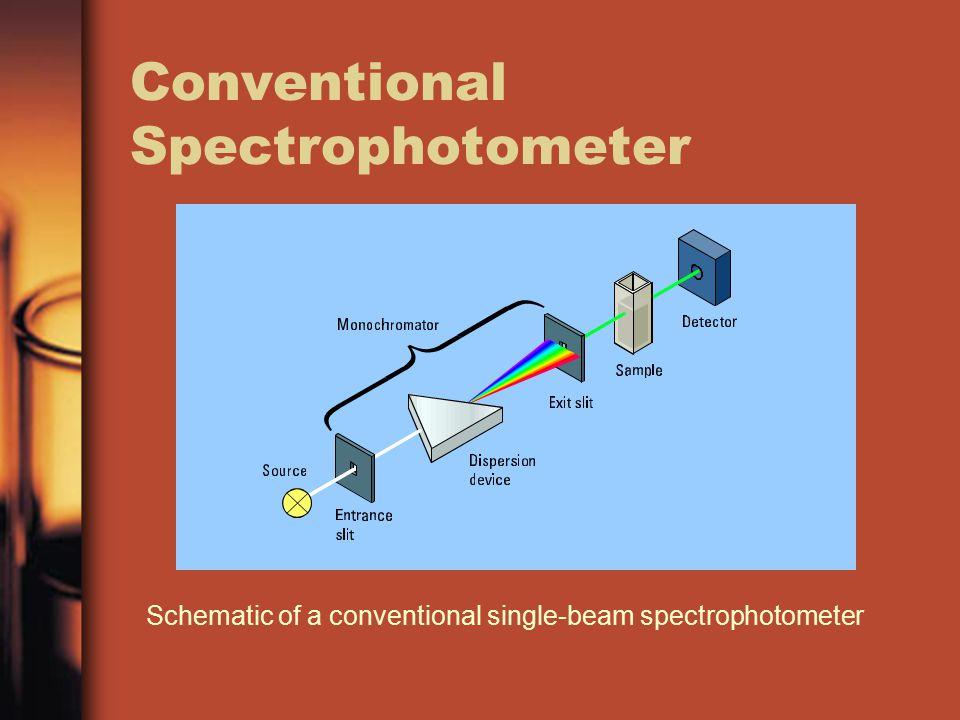 Spektrum Fenobarbital Ultraviolet Spectrum