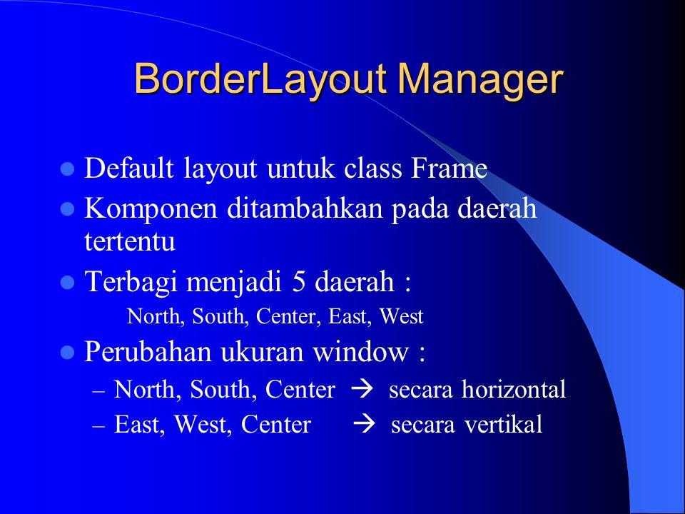 BorderLayout Manager Default layout untuk class Frame Komponen ditambahkan pada daerah tertentu Terbagi menjadi 5 daerah : North, South, Center, East,