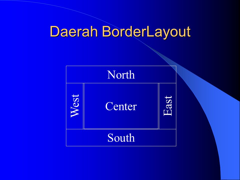 Daerah BorderLayout Center North South East West