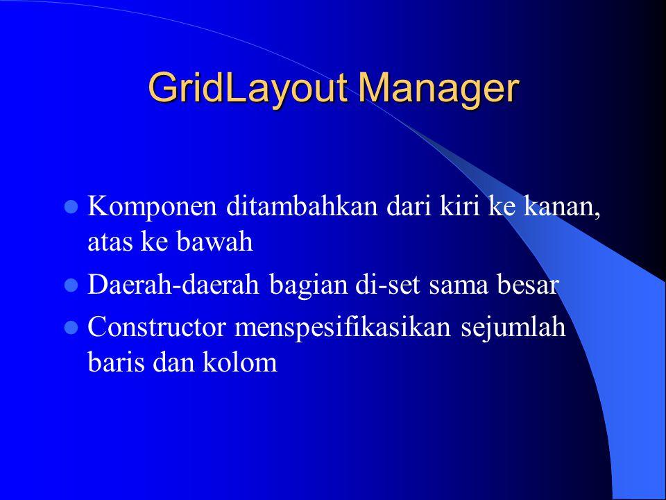 GridLayout Manager Komponen ditambahkan dari kiri ke kanan, atas ke bawah Daerah-daerah bagian di-set sama besar Constructor menspesifikasikan sejumla
