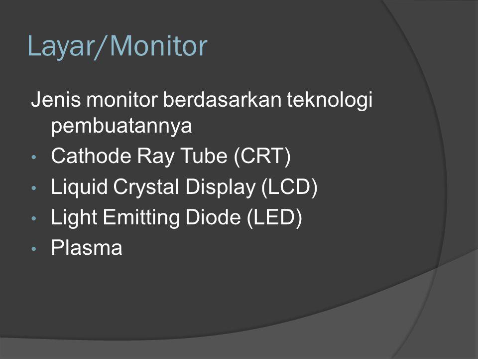 Layar/Monitor Cathode Ray Tube (CRT) Layar yang terbuat dari tabung hampa, sama seperti pesawat televisi.