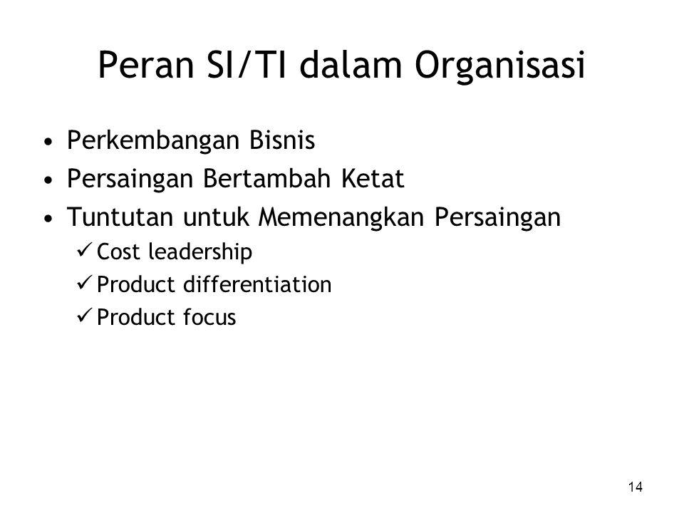 Peran SI/TI dalam Organisasi Perkembangan Bisnis Persaingan Bertambah Ketat Tuntutan untuk Memenangkan Persaingan Cost leadership Product differentiation Product focus 14