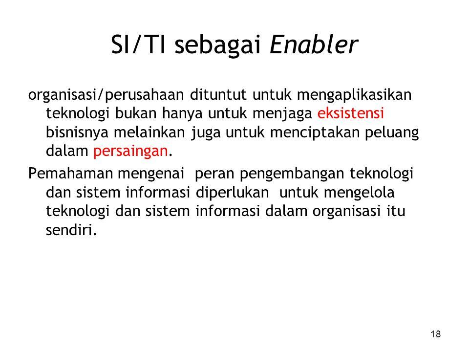 SI/TI sebagai Enabler organisasi/perusahaan dituntut untuk mengaplikasikan teknologi bukan hanya untuk menjaga eksistensi bisnisnya melainkan juga untuk menciptakan peluang dalam persaingan.
